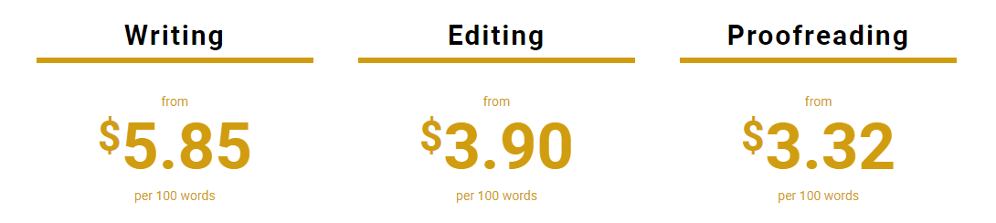 MyEssayWriting.com Prices