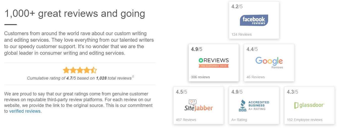 Ultius.com-reviews