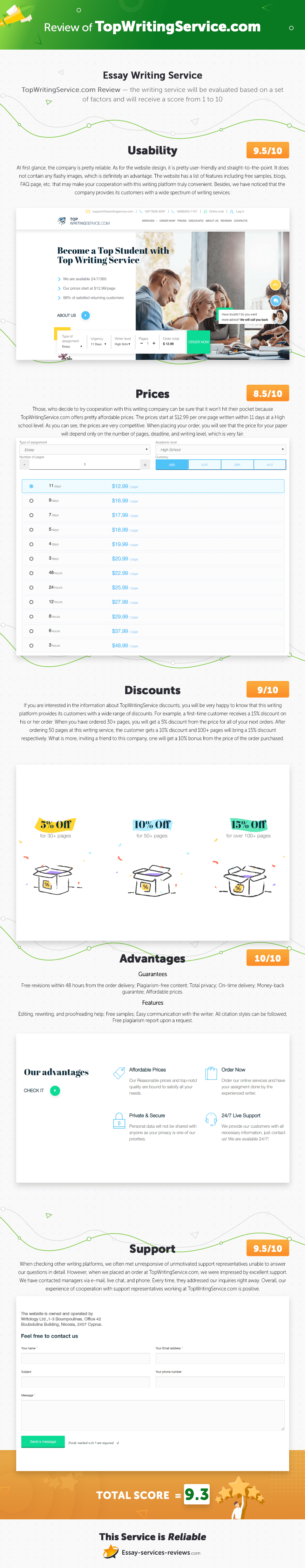TopWritingService.com Infographic Review