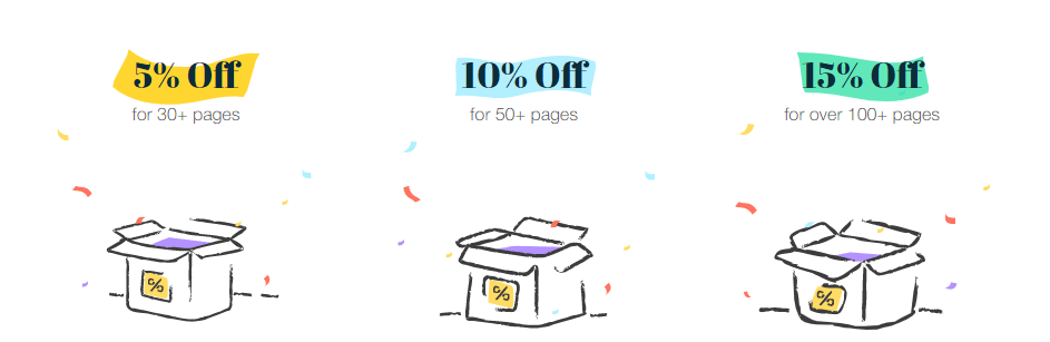 topwritingservice.com Discounts