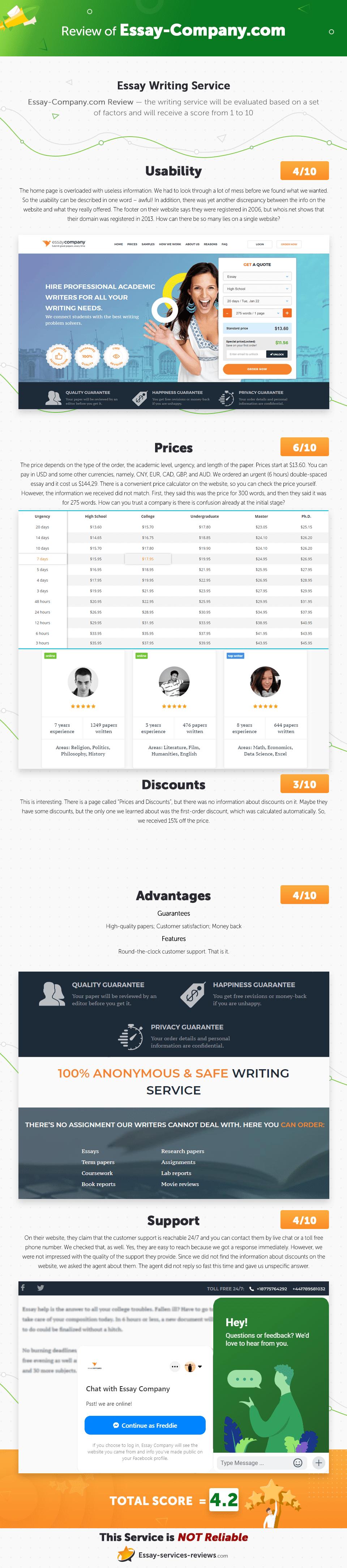 essay-company.com Infographic Review