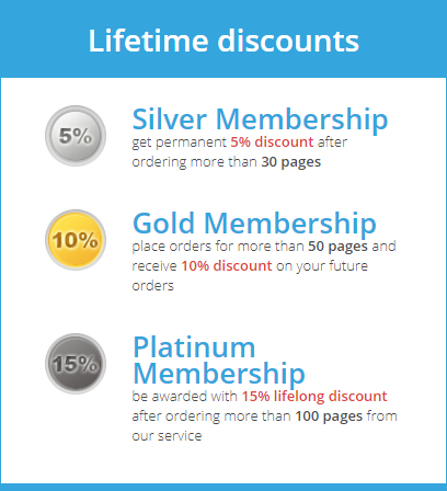 elitewritings.com-discounts