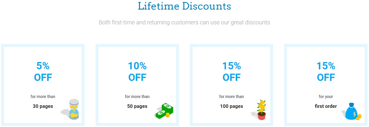 Best-Writing-Service.com Discounts