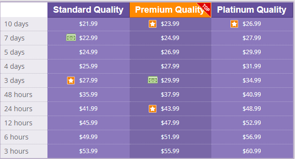 bestessays.com-prices
