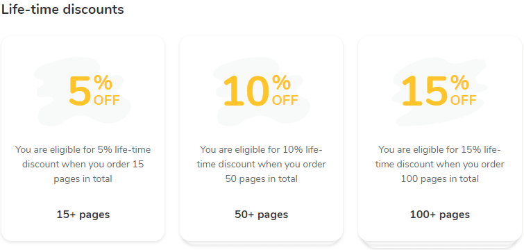 essayroo.com-discounts