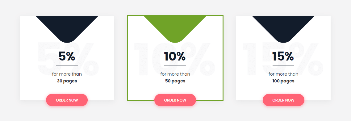 specialessays.com discounts