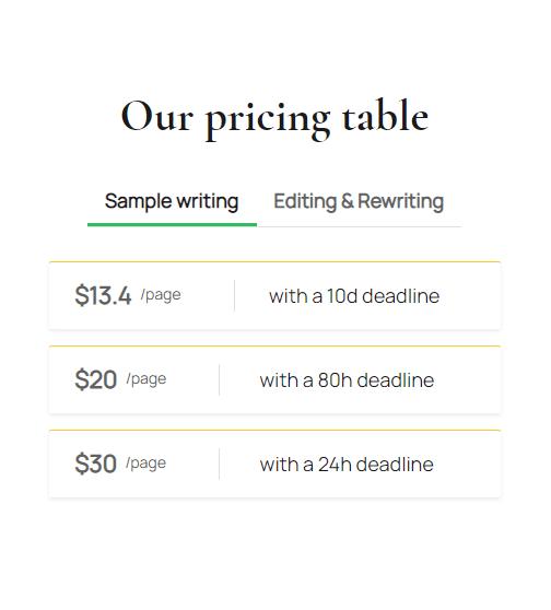 WriteMyEssayOnline.com Prices
